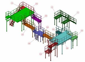 3D Drawing of Safety Platforms